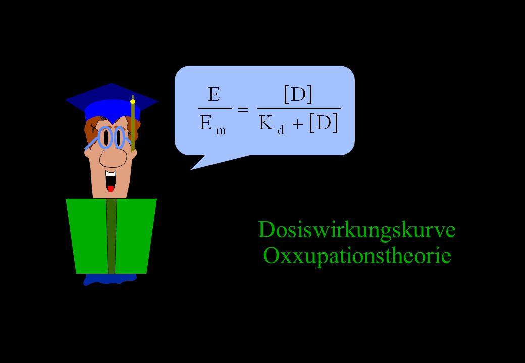 Dosiswirkungskurve Oxxupationstheorie
