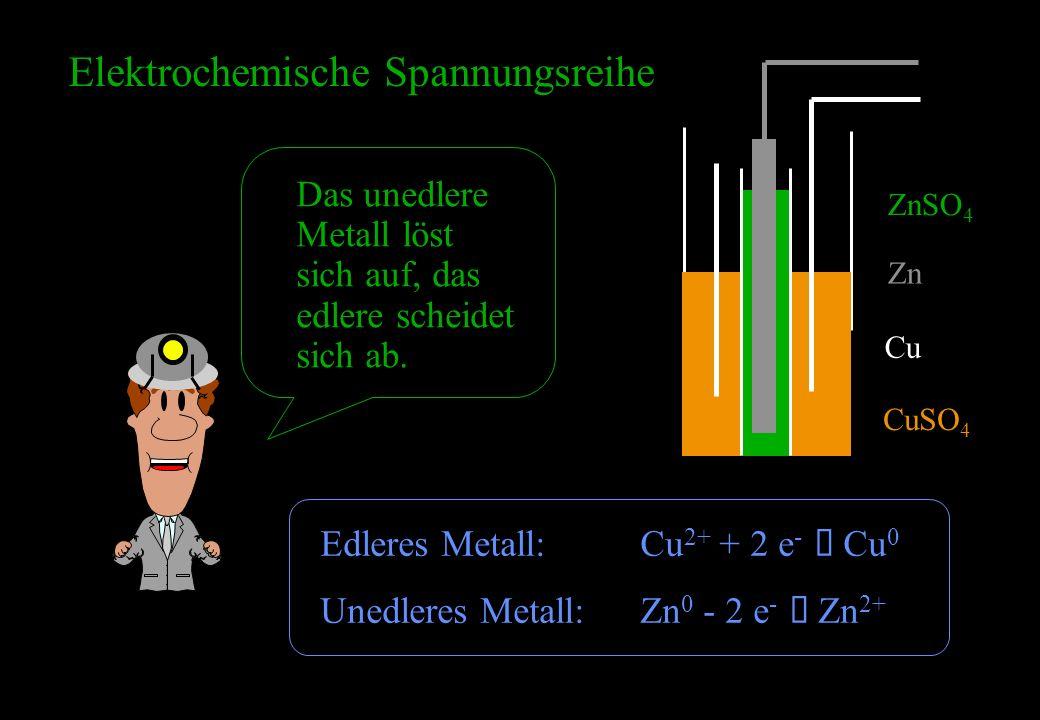 ZnSO 4 Zn Cu CuSO 4 Elektrochemische Spannungsreihe Das unedlere Metall löst sich auf, das edlere scheidet sich ab. Edleres Metall:Cu 2+ + 2 e - Cu 0