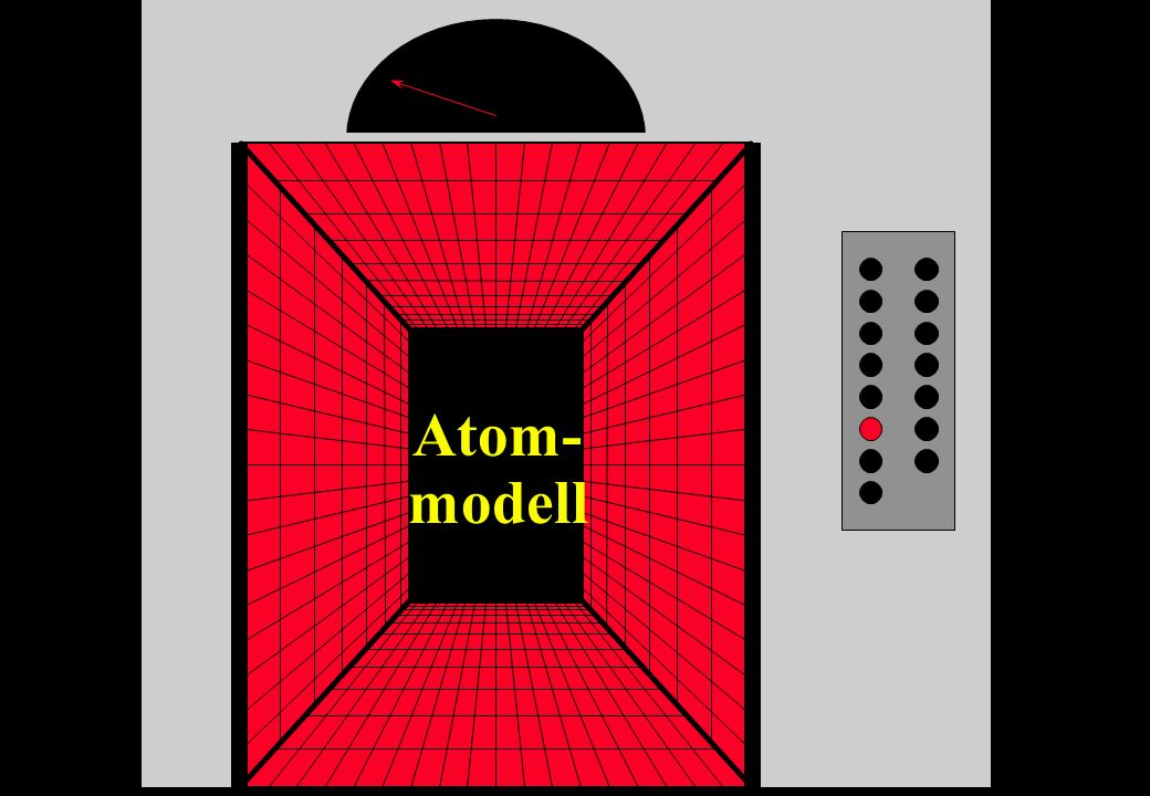 Atom- modell