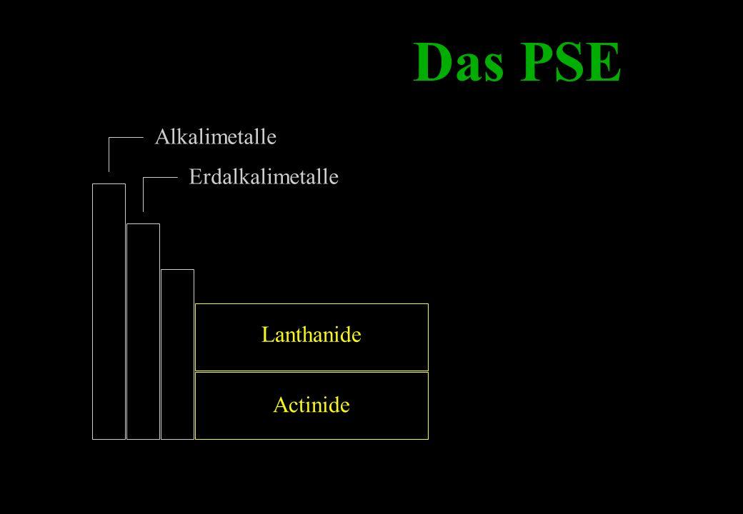 Das PSE Alkalimetalle Erdalkalimetalle Lanthanide Actinide