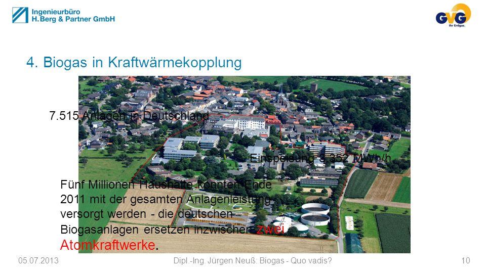 05.07.2013Dipl.-Ing. Jürgen Neuß: Biogas - Quo vadis?10 4. Biogas in Kraftwärmekopplung 7.515 Anlagen in Deutschland Einspeisung 3.352 MWh/h Fünf Mill