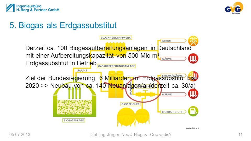 5. Biogas als Erdgassubstitut 05.07.2013Dipl.-Ing. Jürgen Neuß: Biogas - Quo vadis?11 Derzeit ca. 100 Biogasaufbereitungsanlagen in Deutschland mit ei
