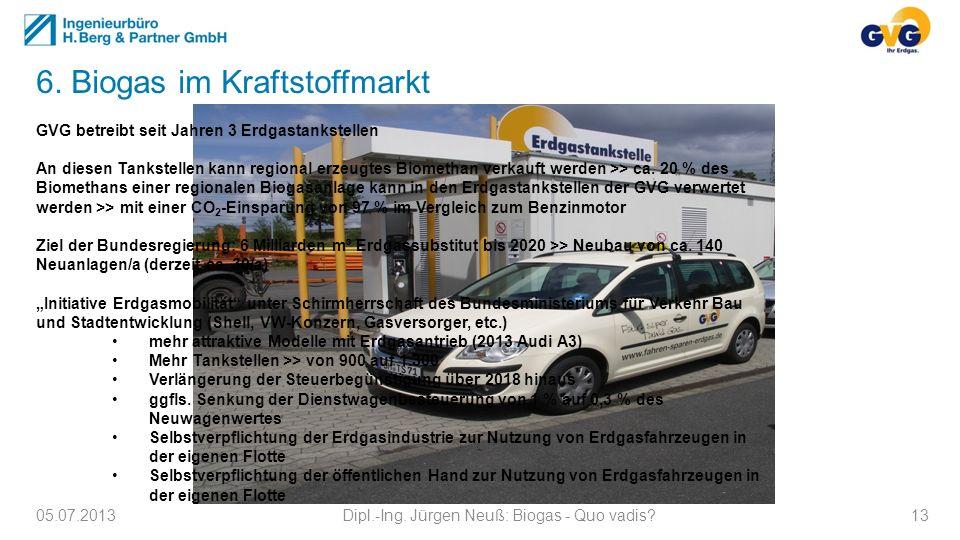 6.Biogas im Kraftstoffmarkt 05.07.2013Dipl.-Ing.
