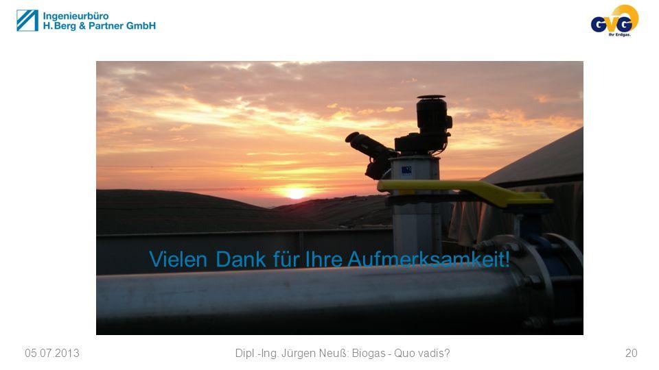 Vielen Dank für Ihre Aufmerksamkeit! 05.07.2013Dipl.-Ing. Jürgen Neuß: Biogas - Quo vadis?20