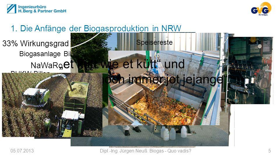 1. Die Anfänge der Biogasproduktion in NRW 05.07.2013Dipl.-Ing. Jürgen Neuß: Biogas - Quo vadis?5 Biogasanlage Billen BHKW Billen 33% Wirkungsgrad des