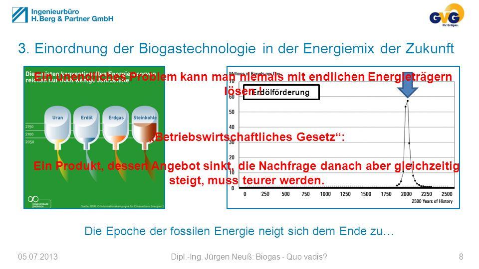 3. Einordnung der Biogastechnologie in der Energiemix der Zukunft 05.07.2013Dipl.-Ing. Jürgen Neuß: Biogas - Quo vadis?8 Erdölförderung Die Epoche der