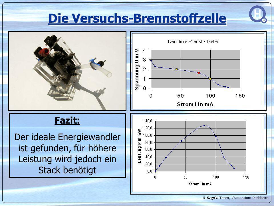 © RegEn-Team, Gymnasium Puchheim Die Versuchs-Brennstoffzelle Fazit: Der ideale Energiewandler ist gefunden, für höhere Leistung wird jedoch ein Stack