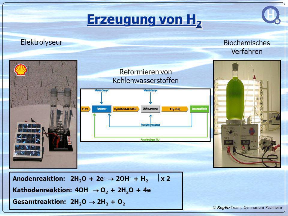 © RegEn-Team, Gymnasium Puchheim Erzeugung von H 2 Anodenreaktion:2H 2 O + 2e - 2OH - + H 2 x 2 Kathodenreaktion: 4OH - O 2 + 2H 2 O + 4e - Gesamtreak