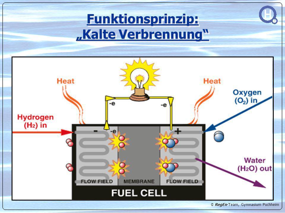 © RegEn-Team, Gymnasium Puchheim Die Versuchs-Brennstoffzelle Fazit: Der ideale Energiewandler ist gefunden, für höhere Leistung wird jedoch ein Stack benötigt
