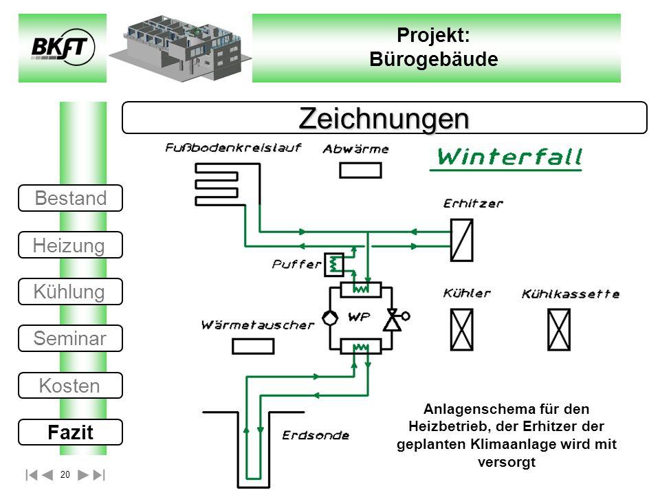 20 Projekt: Bürogebäude Zeichnungen Anlagenschema für den Heizbetrieb, der Erhitzer der geplanten Klimaanlage wird mit versorgt Bestand Heizung Kühlun