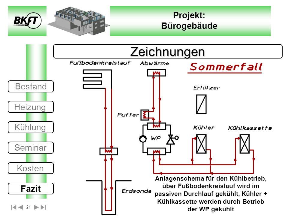 21 Projekt: Bürogebäude Zeichnungen Anlagenschema für den Kühlbetrieb, über Fußbodenkreislauf wird im passiven Durchlauf gekühlt, Kühler + Kühlkassett