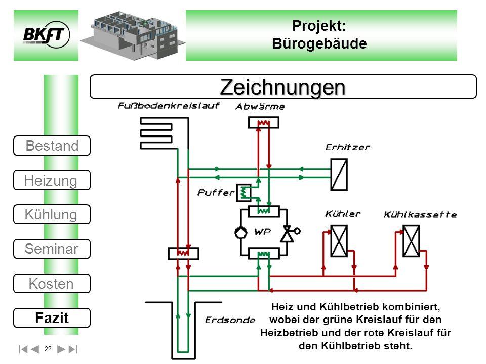 22 Projekt: Bürogebäude Zeichnungen Heiz und Kühlbetrieb kombiniert, wobei der grüne Kreislauf für den Heizbetrieb und der rote Kreislauf für den Kühl