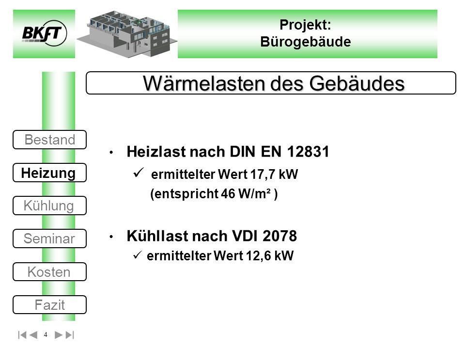 4 Projekt: Bürogebäude Wärmelasten des Gebäudes Wärmelasten des Gebäudes Heizlast nach DIN EN 12831 ermittelter Wert 17,7 kW (entspricht 46 W/m² ) Küh