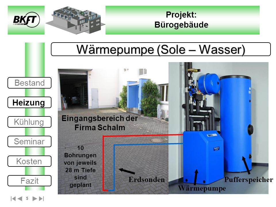 5 Projekt: Bürogebäude Wärmepumpe (Sole – Wasser) Erdsonden Wärmepumpe Pufferspeicher Eingangsbereich der Firma Schalm 10 Bohrungen von jeweils 28 m T