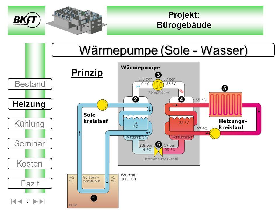 6 Projekt: Bürogebäude Wärmepumpe (Sole - Wasser) Prinzip Bestand Heizung Kühlung Seminar Kosten Fazit