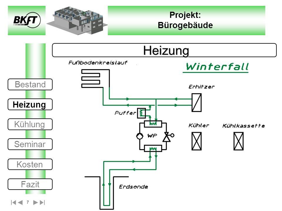 7 Projekt: Bürogebäude Heizung Heizung Bestand Heizung Kühlung Seminar Kosten Fazit