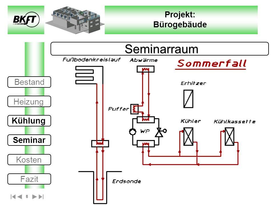 8 Projekt: Bürogebäude Seminarraum Seminarraum Bestand Heizung Kühlung Seminar Kosten Fazit