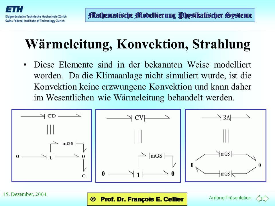 Anfang Präsentation 15. Dezember, 2004 Wärmeleitung, Konvektion, Strahlung Diese Elemente sind in der bekannten Weise modelliert worden. Da die Klimaa