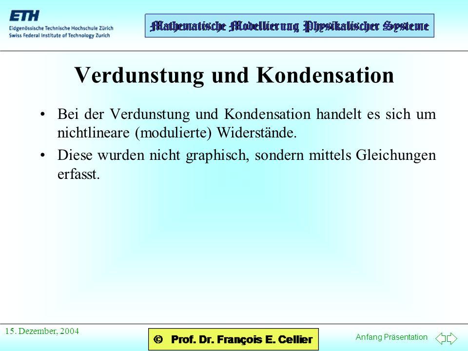 Anfang Präsentation 15. Dezember, 2004 Verdunstung und Kondensation Bei der Verdunstung und Kondensation handelt es sich um nichtlineare (modulierte)