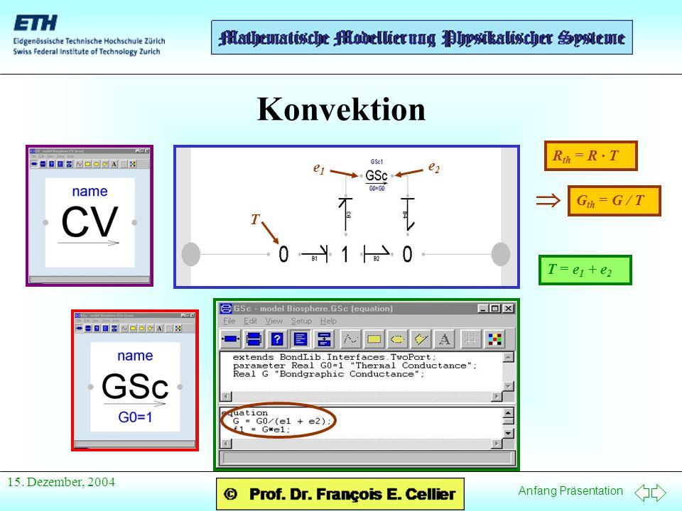 Anfang Präsentation 15. Dezember, 2004 Konvektion R th = R · T G th = G / T T e1e1 e2e2 T = e 1 + e 2