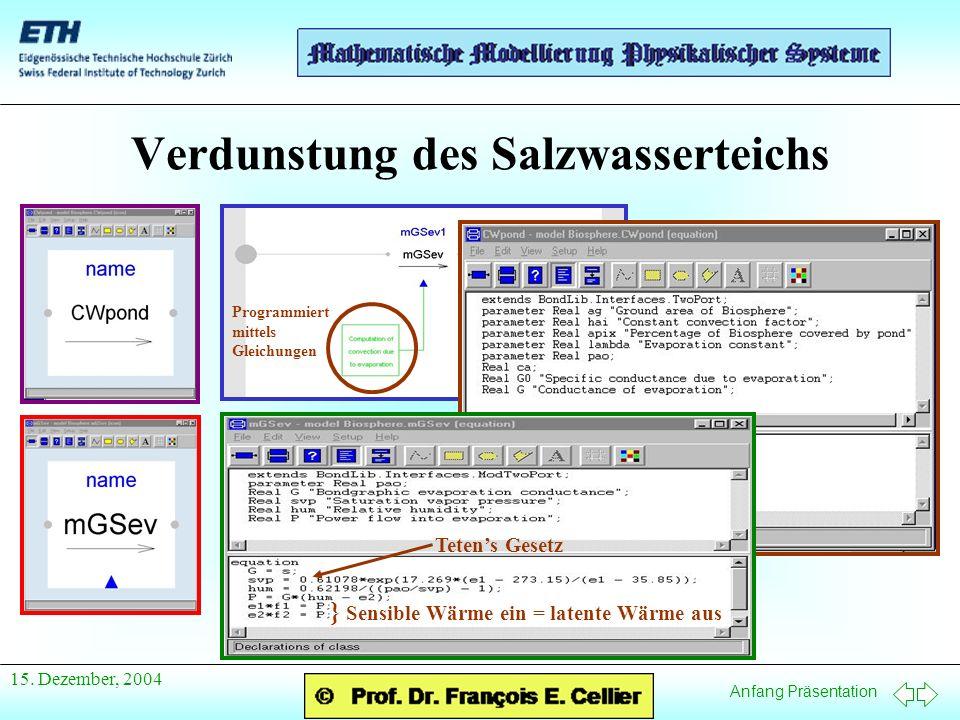 Anfang Präsentation 15. Dezember, 2004 Verdunstung des Salzwasserteichs Programmiert mittels Gleichungen Tetens Gesetz } Sensible Wärme ein = latente
