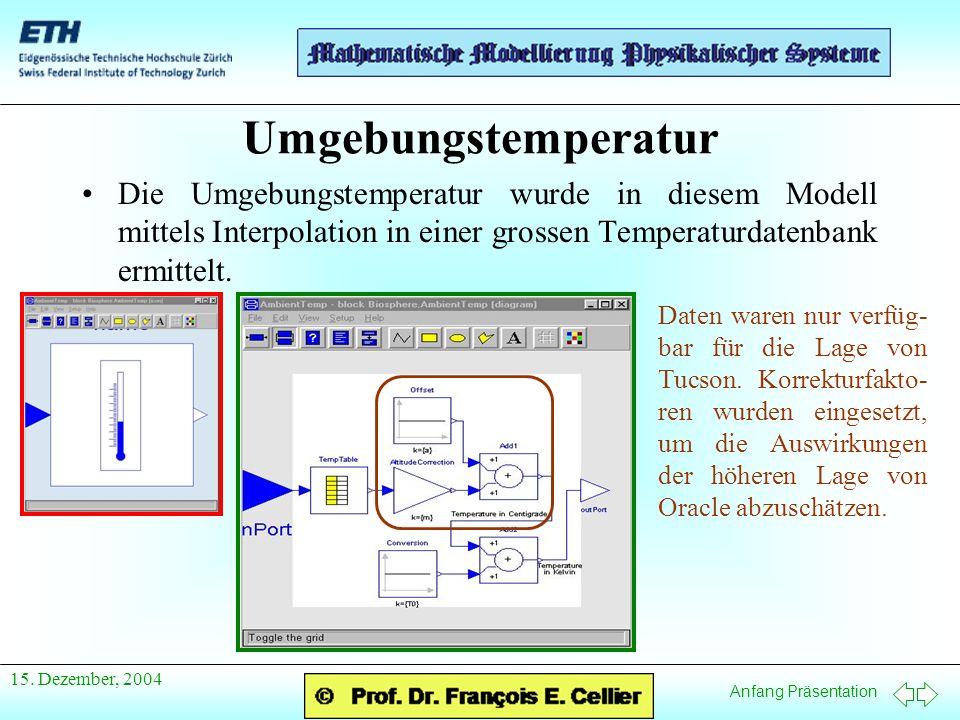 Anfang Präsentation 15. Dezember, 2004 Umgebungstemperatur Die Umgebungstemperatur wurde in diesem Modell mittels Interpolation in einer grossen Tempe