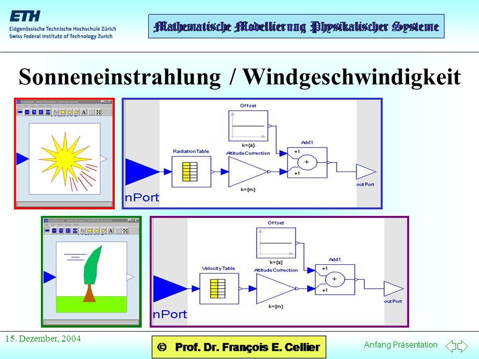 Anfang Präsentation 15. Dezember, 2004 Sonneneinstrahlung / Windgeschwindigkeit