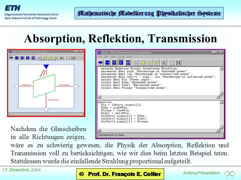 Anfang Präsentation 15. Dezember, 2004 Absorption, Reflektion, Transmission Nachdem die Glasscheiben in alle Richtungen zeigen, wäre es zu schwierig g