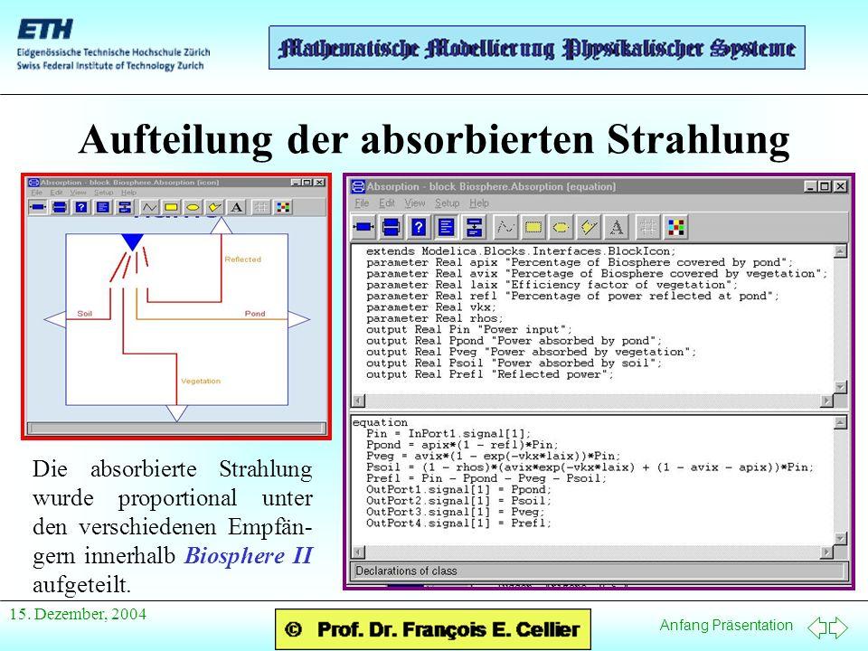 Anfang Präsentation 15. Dezember, 2004 Aufteilung der absorbierten Strahlung Die absorbierte Strahlung wurde proportional unter den verschiedenen Empf