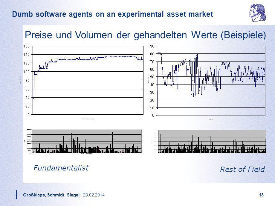 Dumb software agents on an experimental asset market Großklags, Schmidt, Siegel · 28.02.201413 Rest of Field Fundamentalist Preise und Volumen der geh