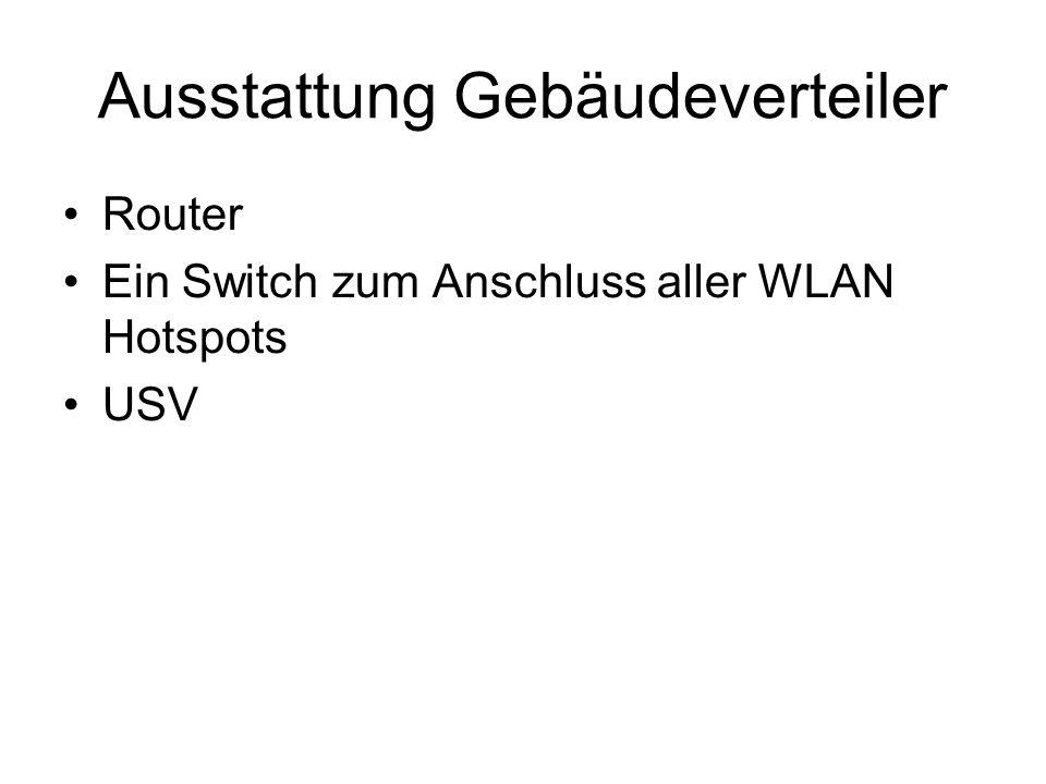 Ausstattung Gebäudeverteiler Router Ein Switch zum Anschluss aller WLAN Hotspots USV