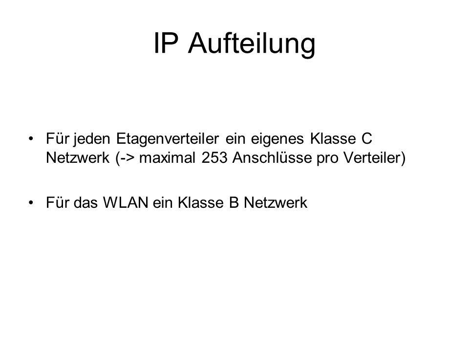IP Aufteilung Für jeden Etagenverteiler ein eigenes Klasse C Netzwerk (-> maximal 253 Anschlüsse pro Verteiler) Für das WLAN ein Klasse B Netzwerk