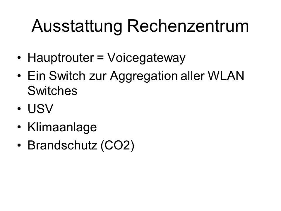 Ausstattung Rechenzentrum Hauptrouter = Voicegateway Ein Switch zur Aggregation aller WLAN Switches USV Klimaanlage Brandschutz (CO2)