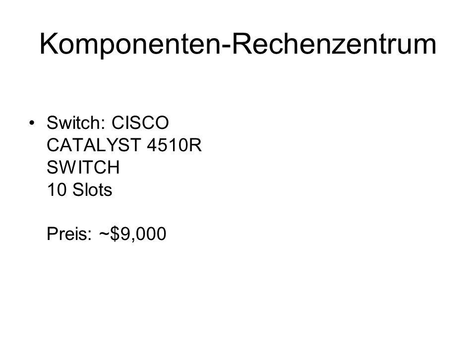 Hochregal RZ B RZ A 10.1.0.0/16 WLAN IP Bereich