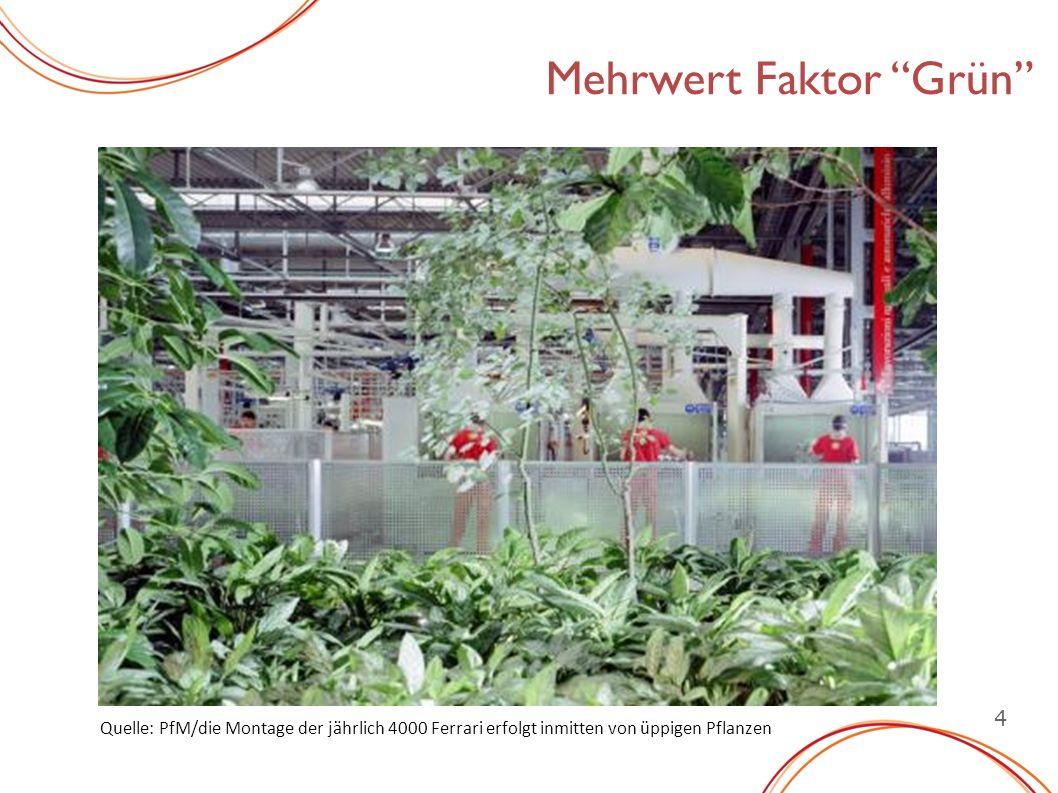4 Mehrwert Faktor Grün Quelle: PfM/die Montage der jährlich 4000 Ferrari erfolgt inmitten von üppigen Pflanzen