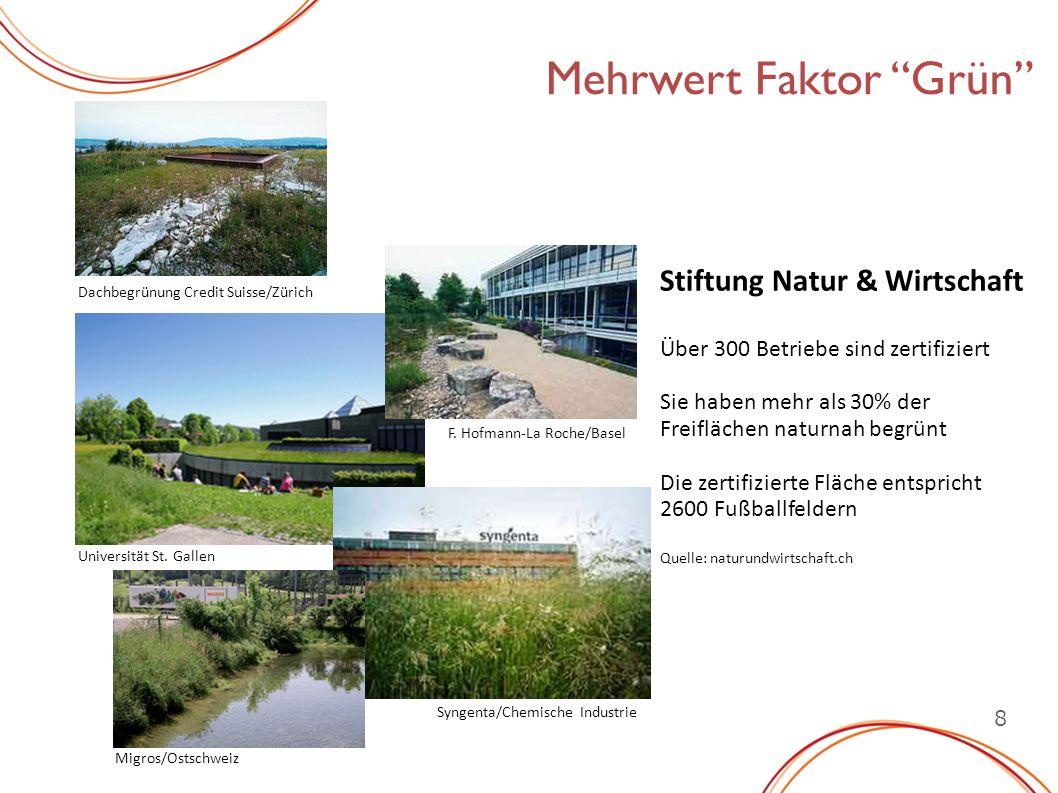 9 Mehrwert Faktor Grün Quelle: www.naturgartenplaner.de - Reinhard Witt Daimler ist der erste Industriebetrieb Deutschlands mit einer naturnahen, nach Biostandards zertifizierten Grünfläche