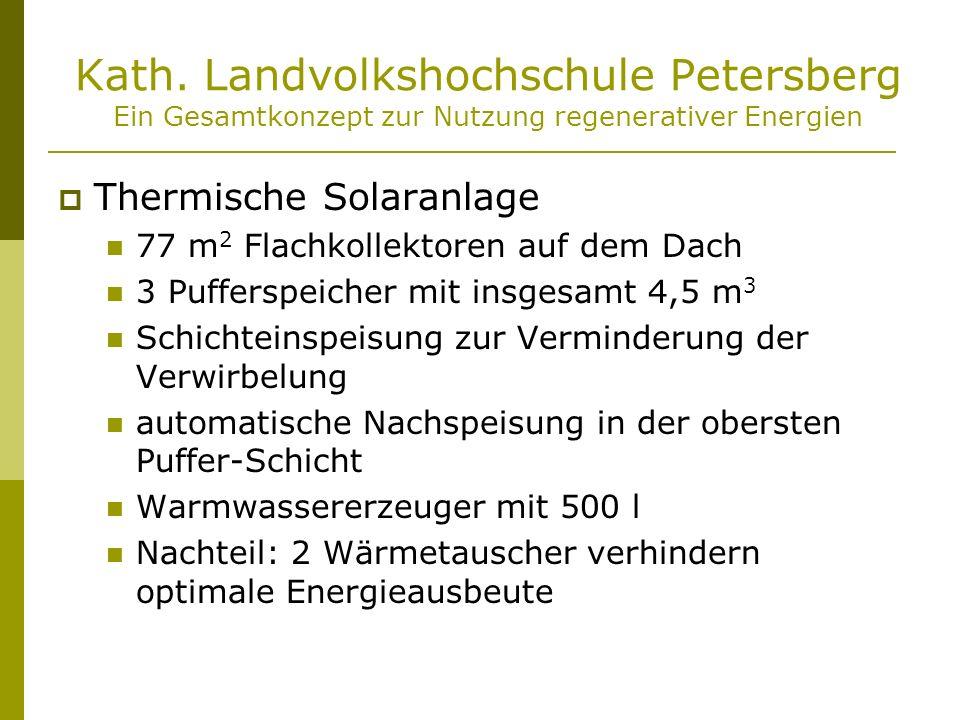 Kath. Landvolkshochschule Petersberg Ein Gesamtkonzept zur Nutzung regenerativer Energien Thermische Solaranlage 77 m 2 Flachkollektoren auf dem Dach