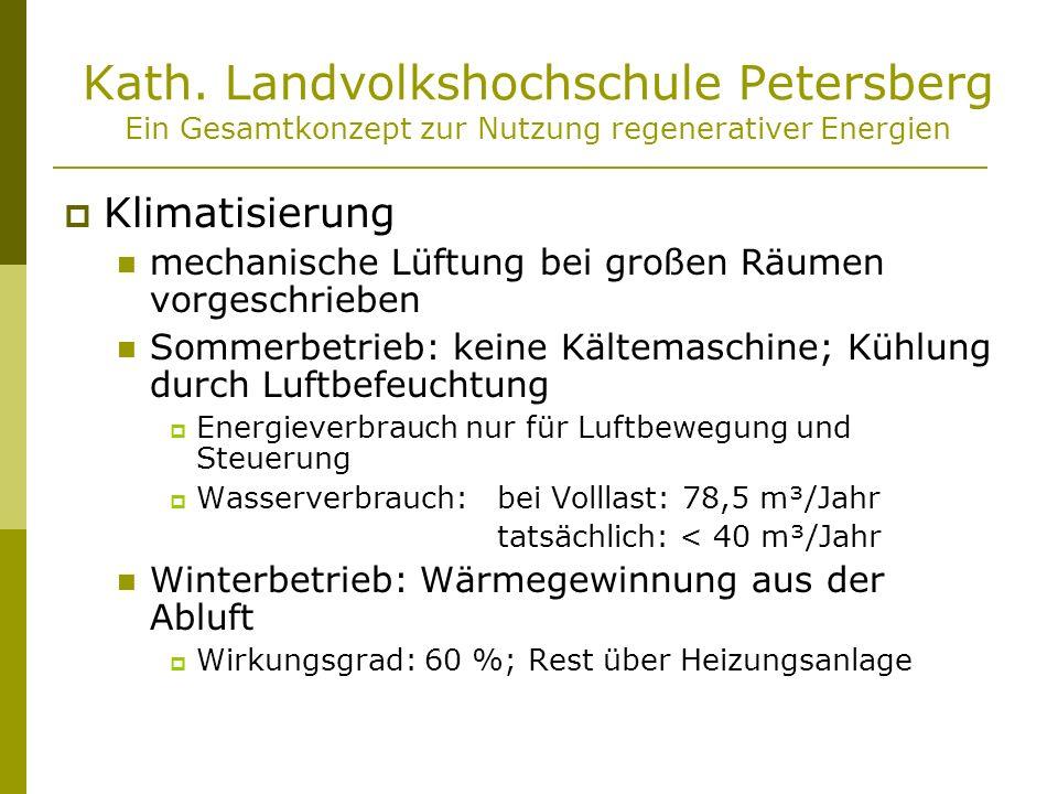 Kath. Landvolkshochschule Petersberg Ein Gesamtkonzept zur Nutzung regenerativer Energien Klimatisierung mechanische Lüftung bei großen Räumen vorgesc