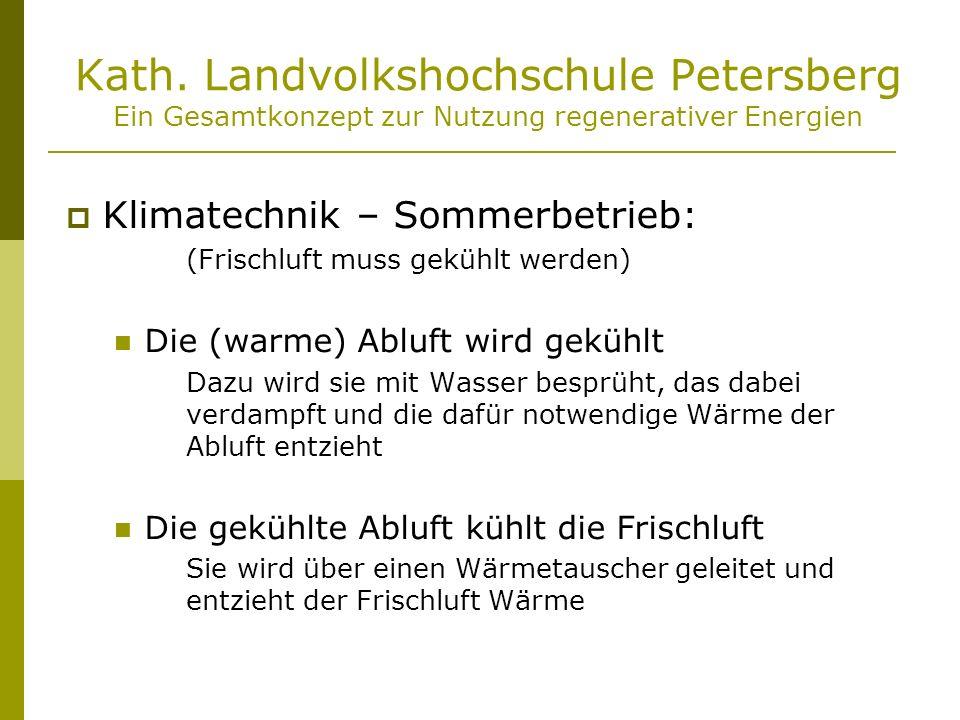 Kath. Landvolkshochschule Petersberg Ein Gesamtkonzept zur Nutzung regenerativer Energien Klimatechnik – Sommerbetrieb: (Frischluft muss gekühlt werde