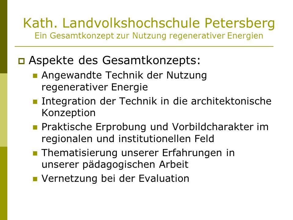 Kath. Landvolkshochschule Petersberg Ein Gesamtkonzept zur Nutzung regenerativer Energien Aspekte des Gesamtkonzepts: Angewandte Technik der Nutzung r
