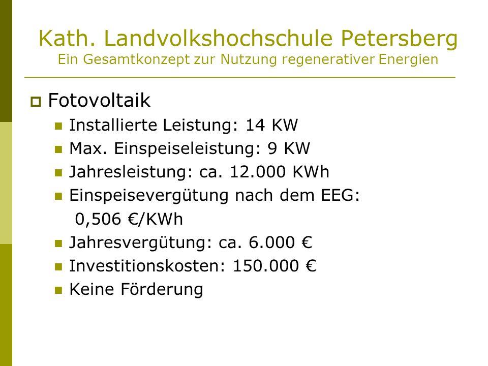 Kath. Landvolkshochschule Petersberg Ein Gesamtkonzept zur Nutzung regenerativer Energien Fotovoltaik Installierte Leistung: 14 KW Max. Einspeiseleist