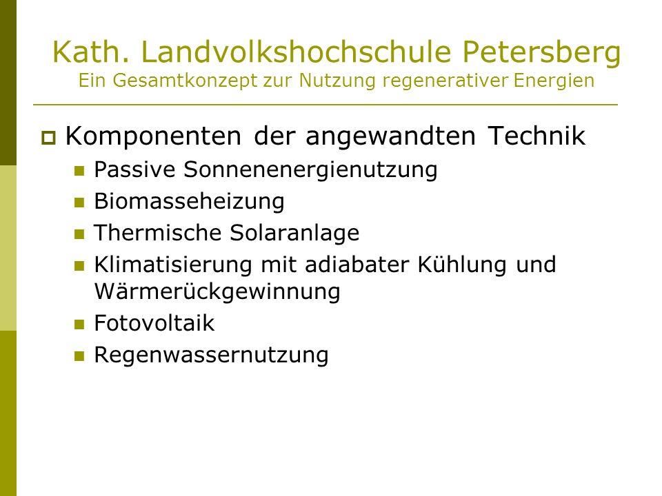 Kath. Landvolkshochschule Petersberg Ein Gesamtkonzept zur Nutzung regenerativer Energien Komponenten der angewandten Technik Passive Sonnenenergienut