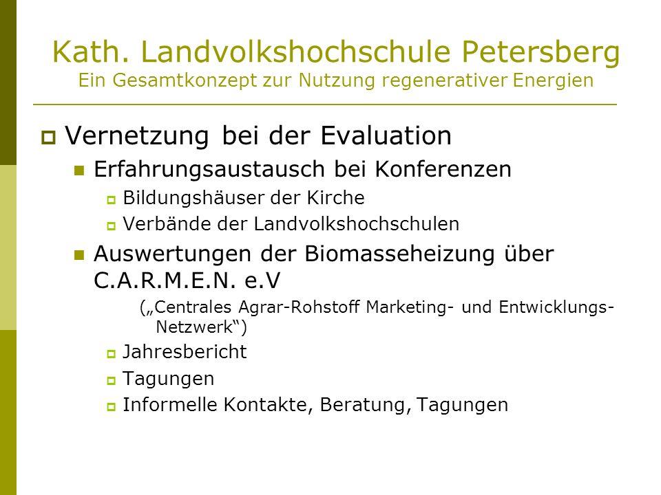 Kath. Landvolkshochschule Petersberg Ein Gesamtkonzept zur Nutzung regenerativer Energien Vernetzung bei der Evaluation Erfahrungsaustausch bei Konfer