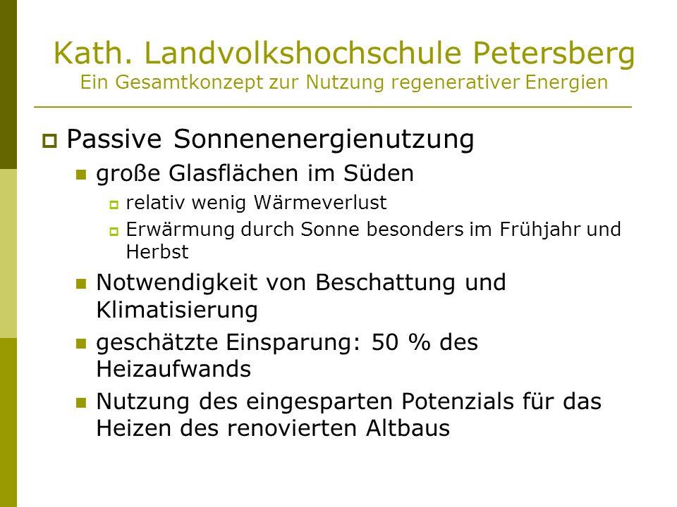 Kath. Landvolkshochschule Petersberg Ein Gesamtkonzept zur Nutzung regenerativer Energien Passive Sonnenenergienutzung große Glasflächen im Süden rela