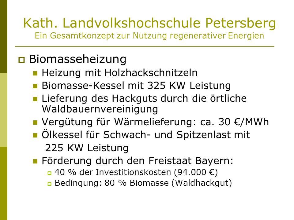 Kath. Landvolkshochschule Petersberg Ein Gesamtkonzept zur Nutzung regenerativer Energien Biomasseheizung Heizung mit Holzhackschnitzeln Biomasse-Kess