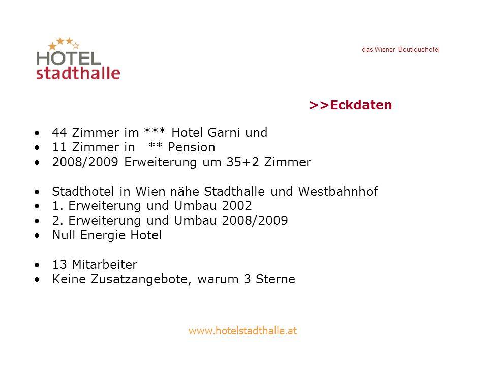 >>Eckdaten 44 Zimmer im *** Hotel Garni und 11 Zimmer in ** Pension 2008/2009 Erweiterung um 35+2 Zimmer Stadthotel in Wien nähe Stadthalle und Westba