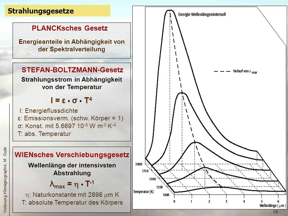 16 Strahlungsgesetze WIENsches Verschiebungsgesetz Wellenlänge der intensivsten Abstrahlung λ max = T -1 : Naturkonstante mit 2898 m K T: absolute Tem