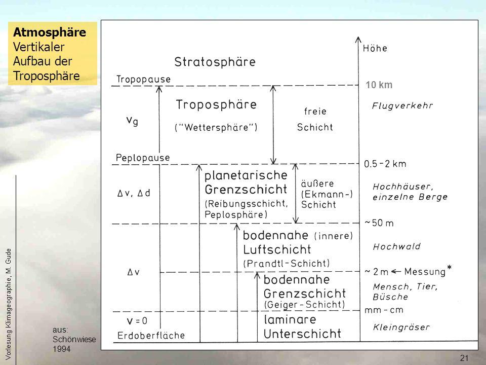 21 aus: Schönwiese 1994 10 km Atmosphäre Vertikaler Aufbau der Troposphäre