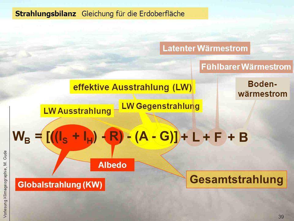 39 Strahlungsbilanz Gleichung für die Erdoberfläche Gesamtstrahlung Albedo Globalstrahlung (KW) effektive Ausstrahlung (LW) LW Gegenstrahlung LW Ausst