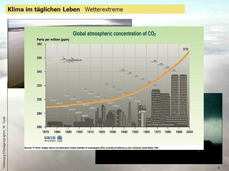 25 Strahlung Absorption durch atmosphärische Bestandteile aus: Häckel 1999